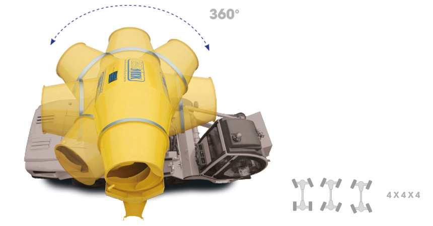 xe-tron-tong-tu-xuc-lieu-carmix-3500tc-4